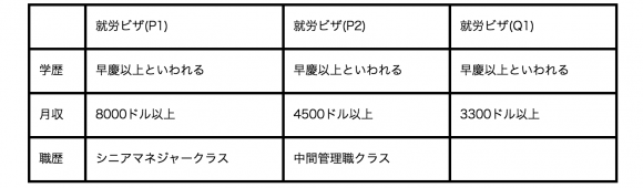 スクリーンショット 2014-05-11 20.07.21