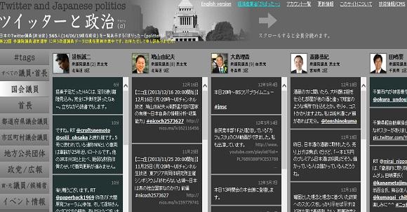 Twitterと政治(α)