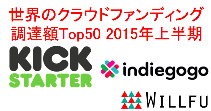 crowdfundingtop50