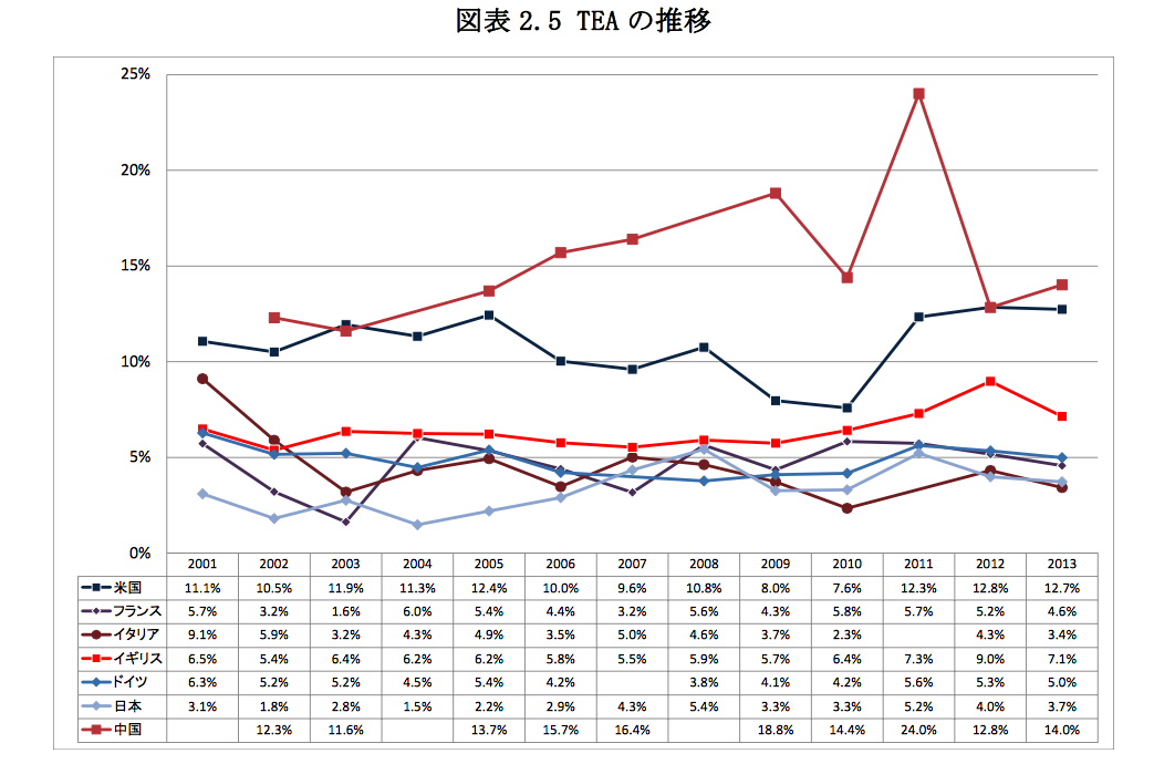 GEM_TEA_graph