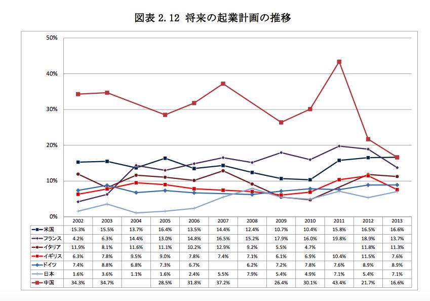 GEM_TEA_graph1