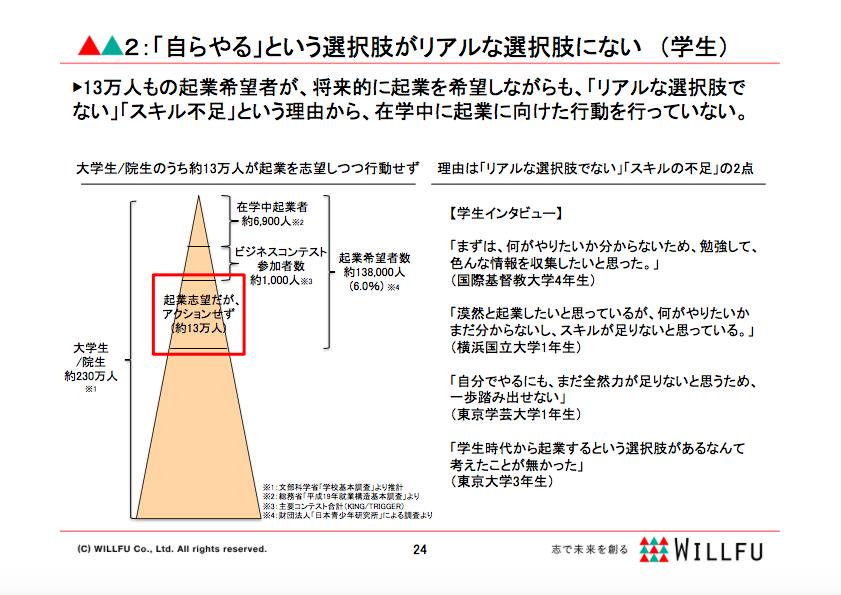 kigyou_contest_data1