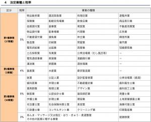 東京都主税局からの写真