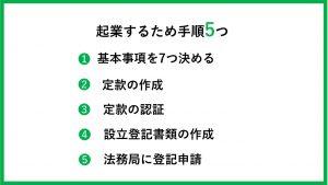 株式会社として起業する手順5ステップ